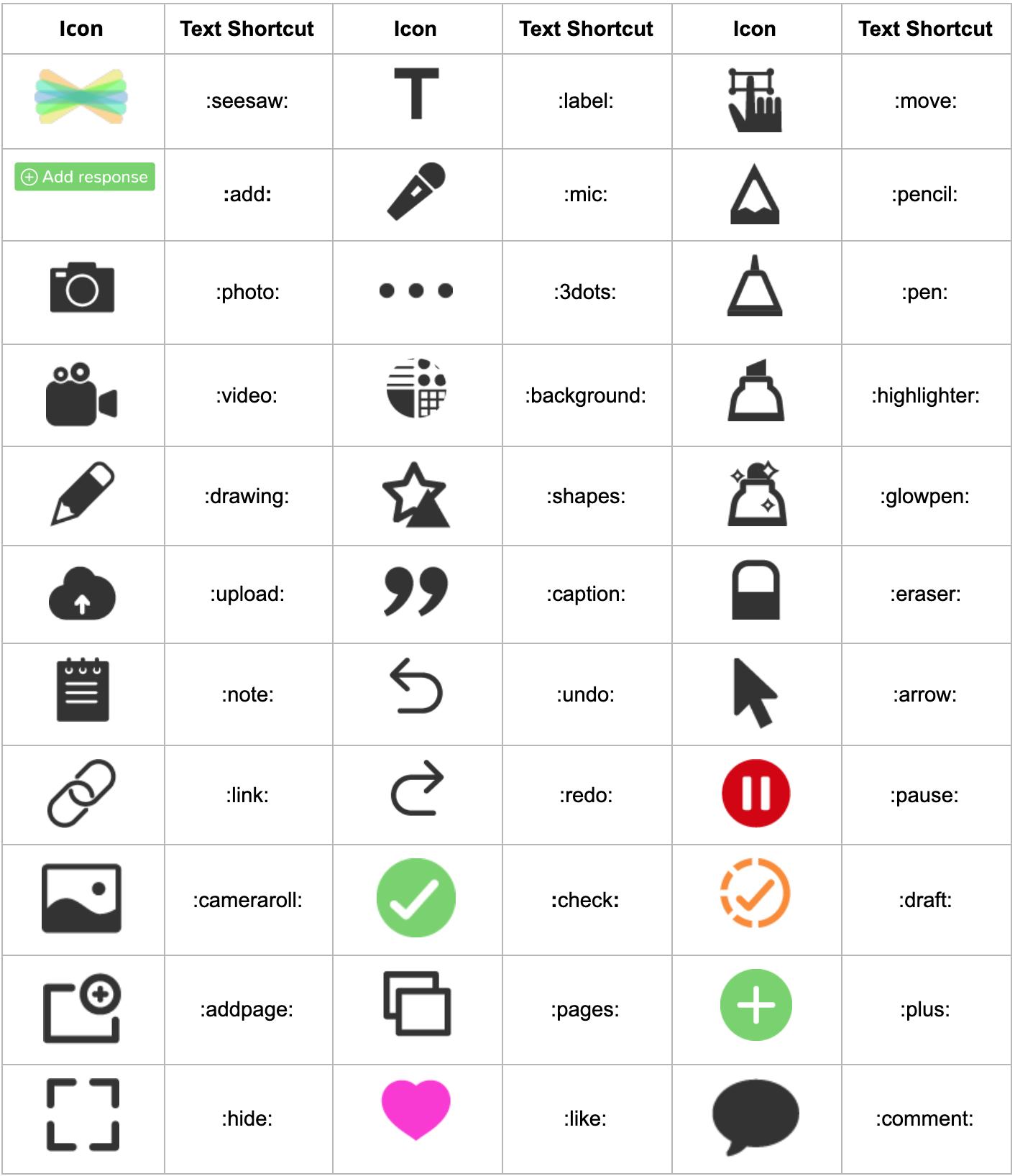 Seesaw Icon Shortcut